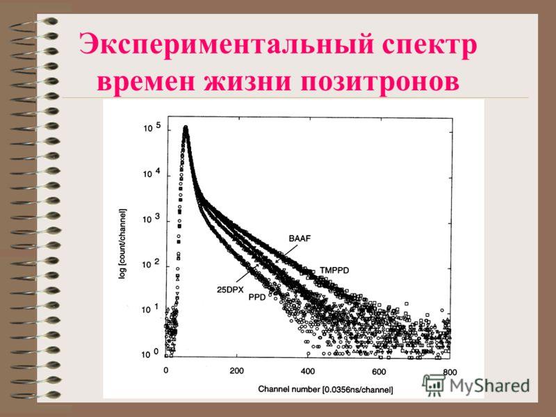 Экспериментальный спектр времен жизни позитронов
