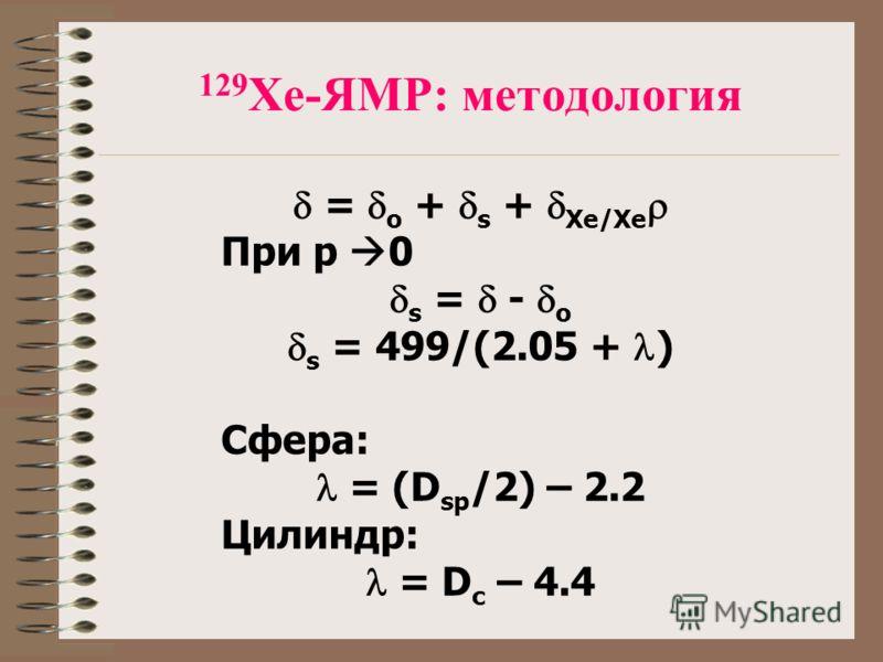 129 Xe-ЯМР: методология = o + s + Xe/Xe При p 0 s = - o s = 499/(2.05 + ) Сфера: = (D sp /2) – 2.2 Цилиндр: = D c – 4.4