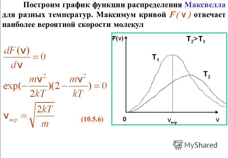 Построим график функции распределения Максвелла для разных температур. Максимум кривой отвечает наиболее вероятной скорости молекул (10.5.6) Построим график функции распределения Максвелла для разных температур. Максимум кривой отвечает наиболее веро