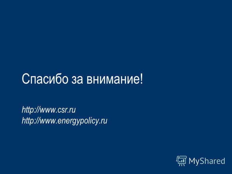 Спасибо за внимание! http://www.csr.ru http://www.energypolicy.ru