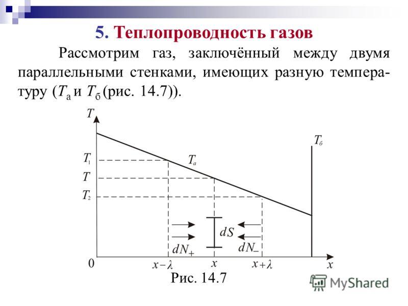 5. Теплопроводность газов Рассмотрим газ, заключённый между двумя параллельными стенками, имеющих разную темпера- туру (Т а и Т б (рис. 14.7)). Рис. 14.7
