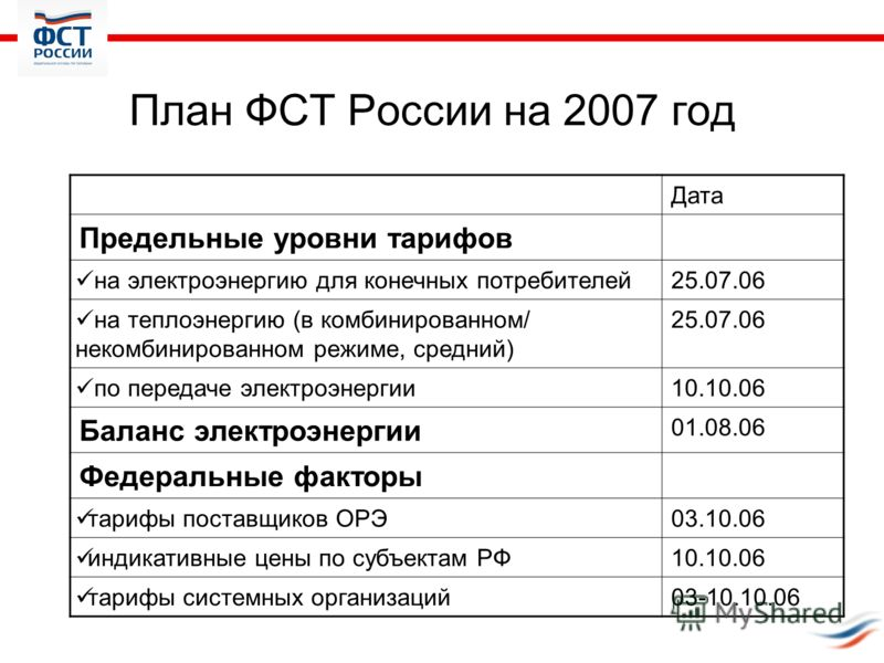 План ФСТ России на 2007 год Дата Предельные уровни тарифов на электроэнергию для конечных потребителей25.07.06 на теплоэнергию (в комбинированном/ некомбинированном режиме, средний) 25.07.06 по передаче электроэнергии10.10.06 Баланс электроэнергии 01