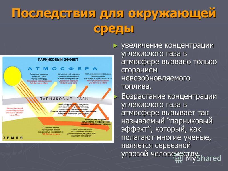 Последствия для окружающей среды увеличение концентрации углекислого газа в атмосфере вызвано только сгоранием невозобновляемого топлива. увеличение концентрации углекислого газа в атмосфере вызвано только сгоранием невозобновляемого топлива. Возраст