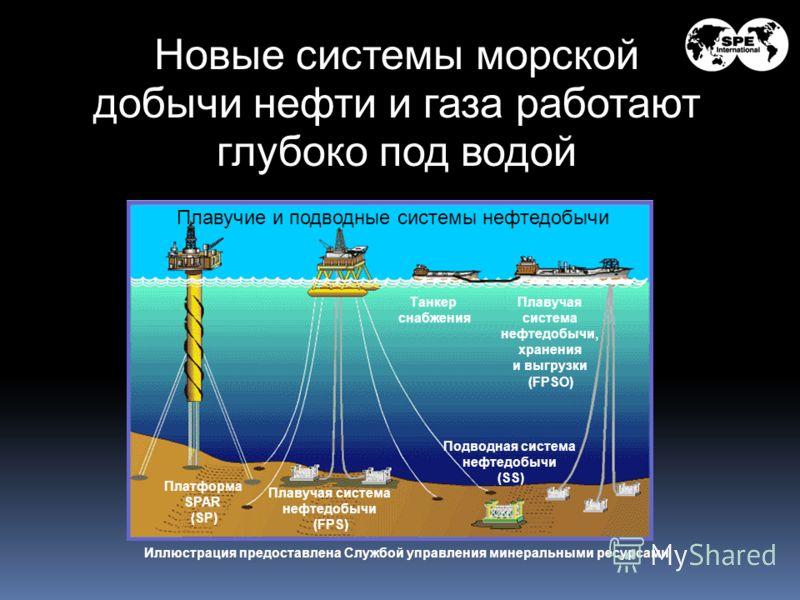 Новые системы морской добычи нефти и газа работают глубоко под водой Иллюстрация предоставлена Службой управления минеральными ресурсами Плавучие и подводные системы нефтедобычи Танкер снабжения Плавучая система нефтедобычи, хранения и выгрузки (FPSO