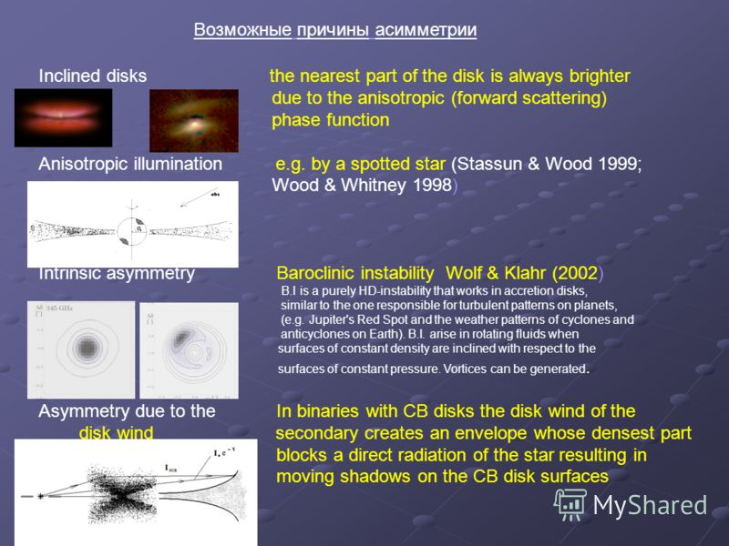 Возможные причины асимметрии Inclined disks the nearest part of the disk is always brighter due to the anisotropic (forward scattering) phase function Anisotropic illumination e.g. by a spotted star (Stassun & Wood 1999; Wood & Whitney 1998) Intrinsi