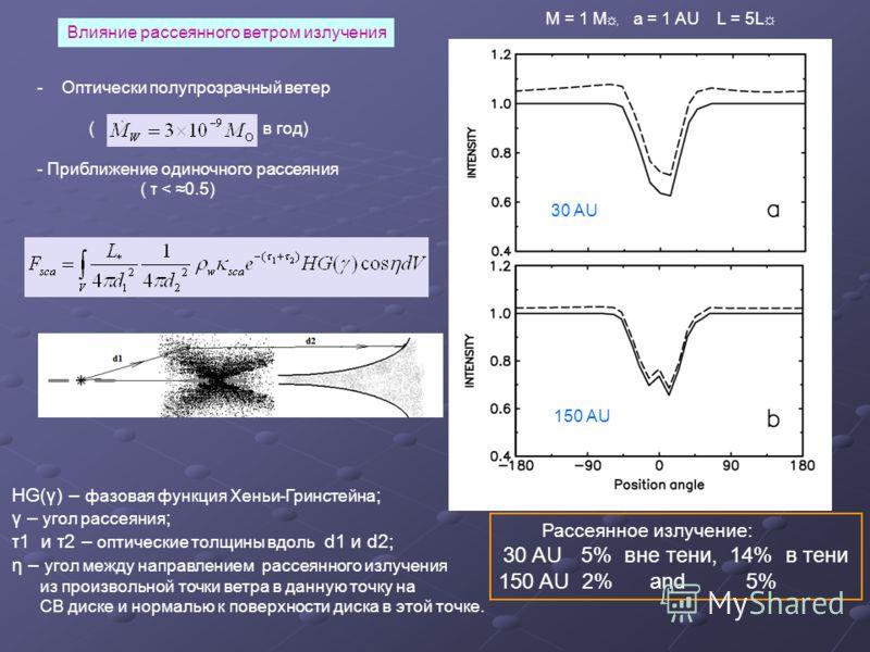 Влияние рассеянного ветром излучения - Оптически полупрозрачный ветер ( в год) - Приближение одиночного рассеяния ( τ < 0.5) HG(γ) – фазовая функция Хеньи-Гринстейна ; γ – угол рассеяния ; τ1 и τ2 – оптические толщины вдоль d1 и d2; η – угол между на