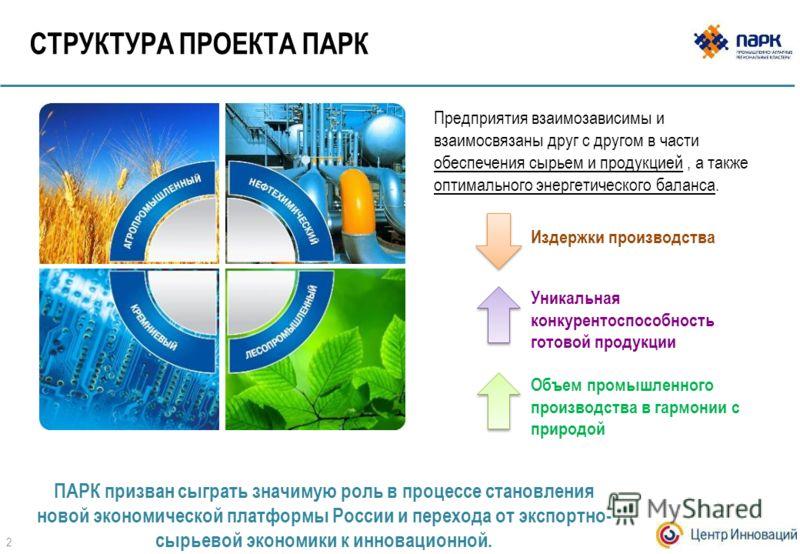 СТРУКТУРА ПРОЕКТА ПАРК ПАРК призван сыграть значимую роль в процессе становления новой экономической платформы России и перехода от экспортно- сырьевой экономики к инновационной. Предприятия взаимозависимы и взаимосвязаны друг с другом в части обеспе