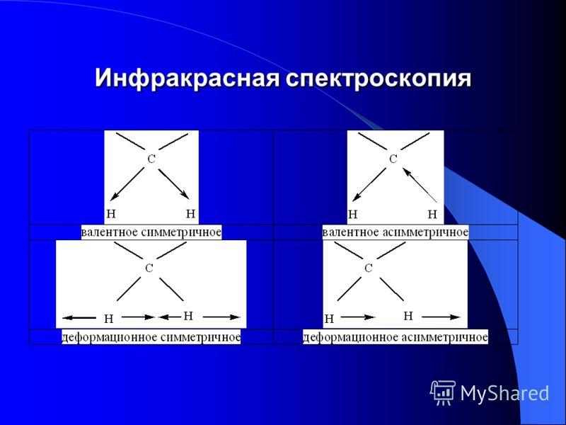 Инфракрасная спектроскопия