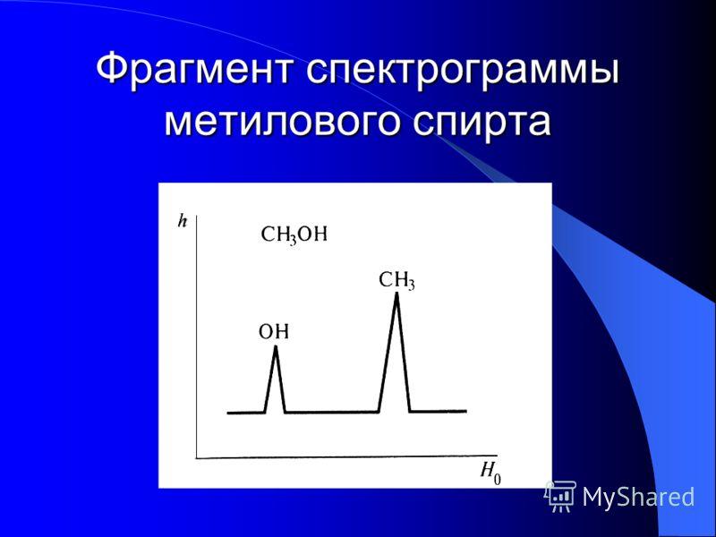 Фрагмент спектрограммы метилового спирта