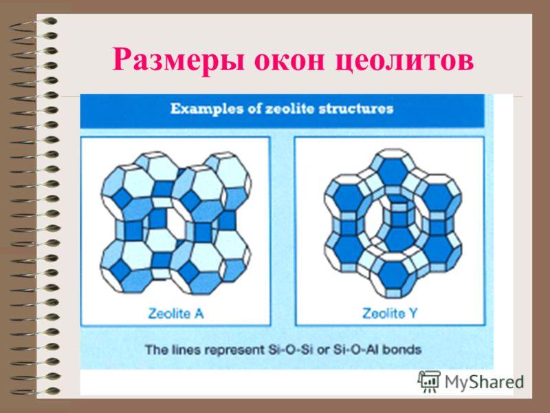 Размеры окон цеолитов