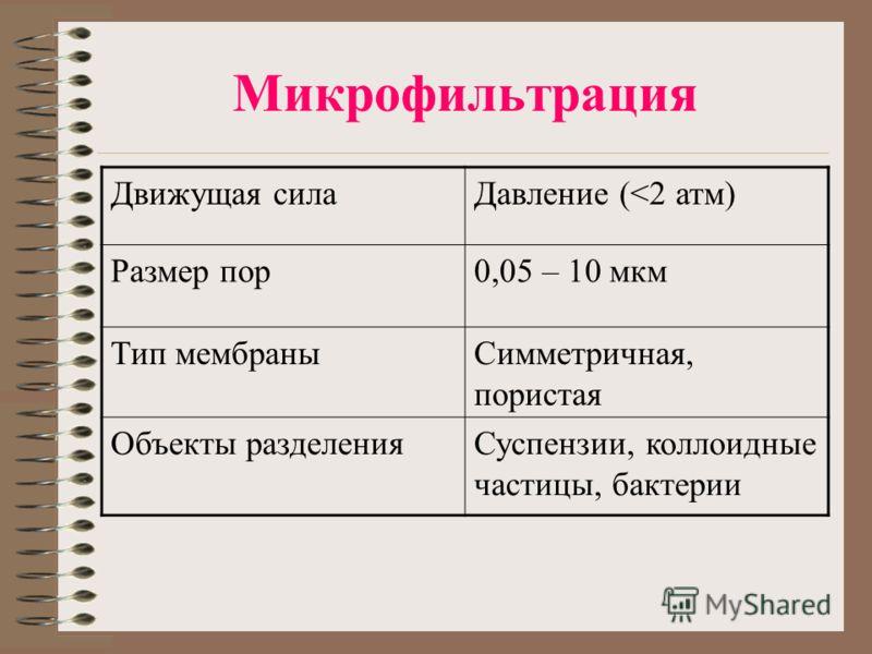 Микрофильтрация Движущая силаДавление (