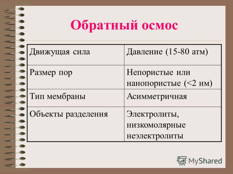 Движущая силаДавление (15-80 атм) Размер порНепористые или нанопористые (