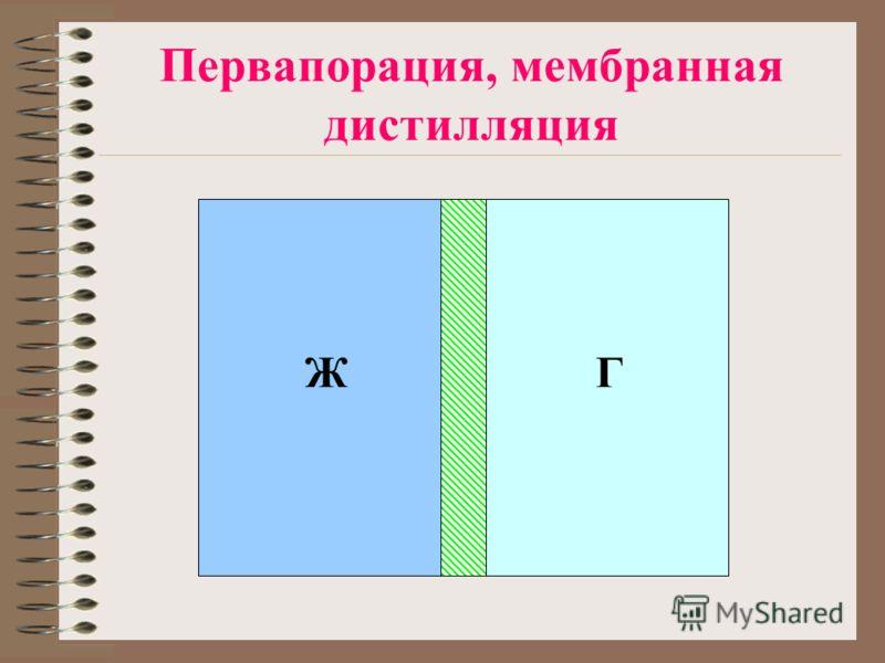 Первапорация, мембранная дистилляция ЖГ