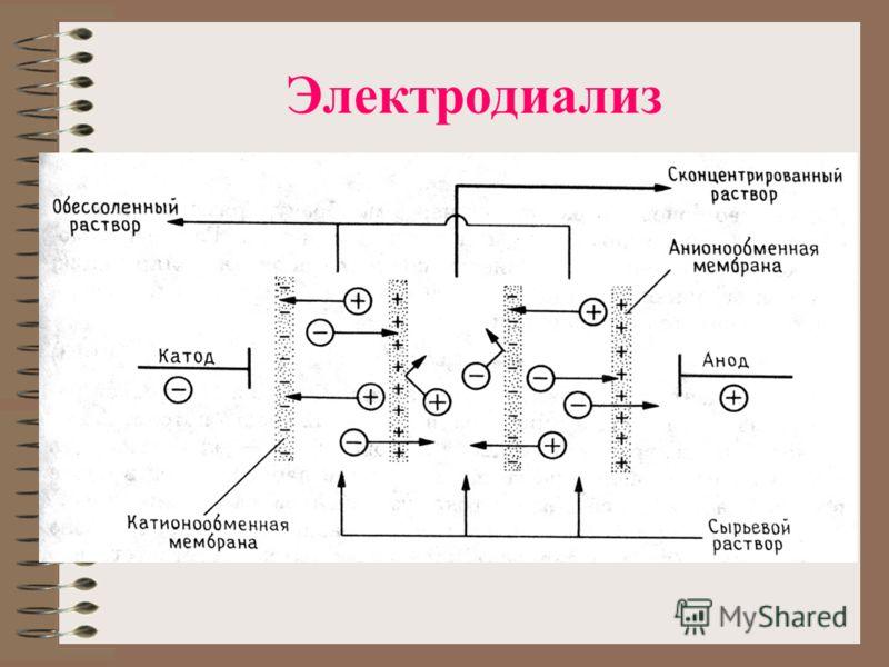 Электродиализ