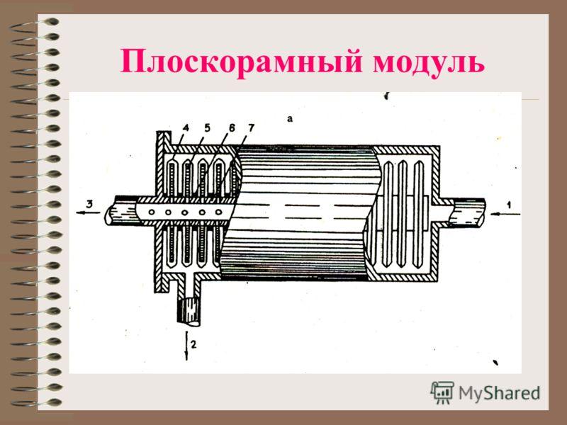 Плоскорамный модуль