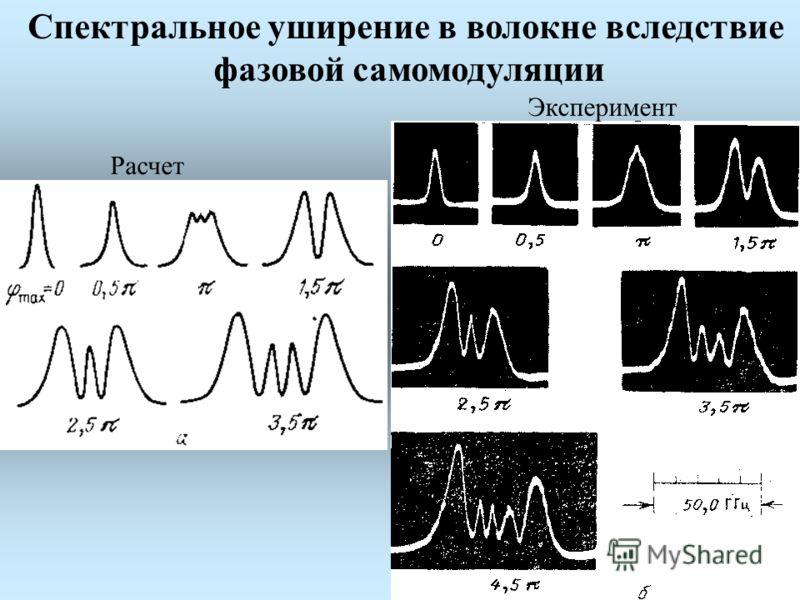 Спектральное уширение в волокне вследствие фазовой самомодуляции Расчет Эксперимент