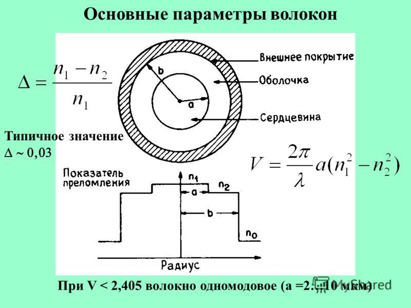 Основные параметры волокон При V < 2,405 волокно одномодовое (a =2…10 мкм) Типичное значение