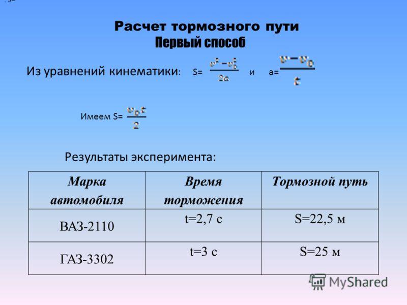 Расчет тормозного пути Первый способ Из уравнений кинематики : S= и а= Имеем S= : S= Результаты эксперимента: Марка автомобиля Время торможения Тормозной путь ВАЗ-2110 t=2,7 сS=22,5 м ГАЗ-3302 t=3 сS=25 м