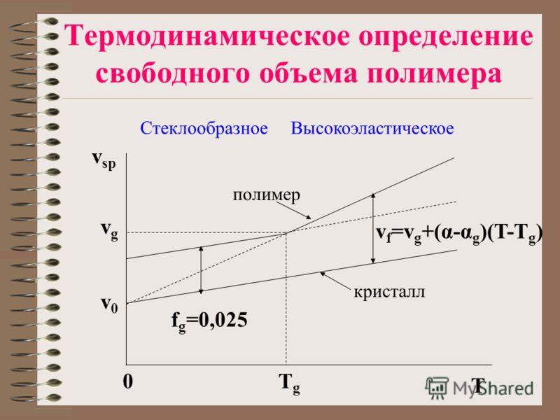 Термодинамическое определение свободного объема полимера СтеклообразноеВысокоэластическое T TgTg 0 v sp vgvg v0v0 кристалл полимер v f =v g +(α-α g )(T-T g ) f g =0,025