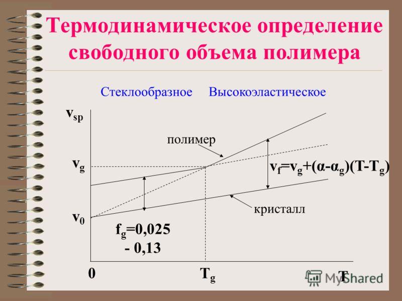 Термодинамическое определение свободного объема полимера СтеклообразноеВысокоэластическое T TgTg 0 v sp vgvg v0v0 кристалл полимер v f =v g +(α-α g )(T-T g ) f g =0,025 - 0,13