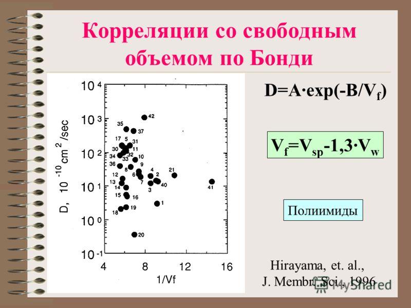 Корреляции со свободным объемом по Бонди D=A·exp(-B/V f ) V f =V sp -1,3·V w Полиимиды Hirayama, et. al., J. Membr. Sci., 1996
