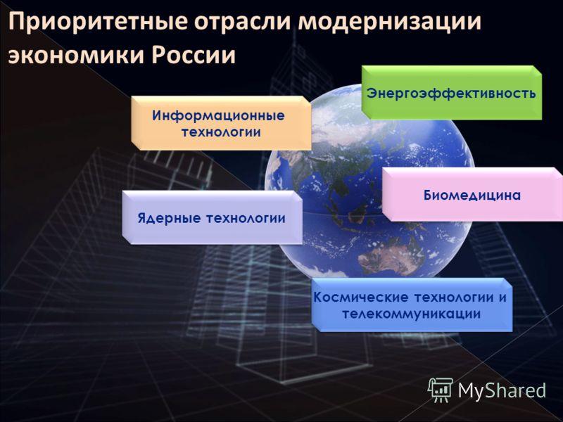 Информационные технологии Энергоэффективность Ядерные технологии Биомедицина Космические технологии и телекоммуникации Космические технологии и телекоммуникации Приоритетные отрасли модернизации экономики России