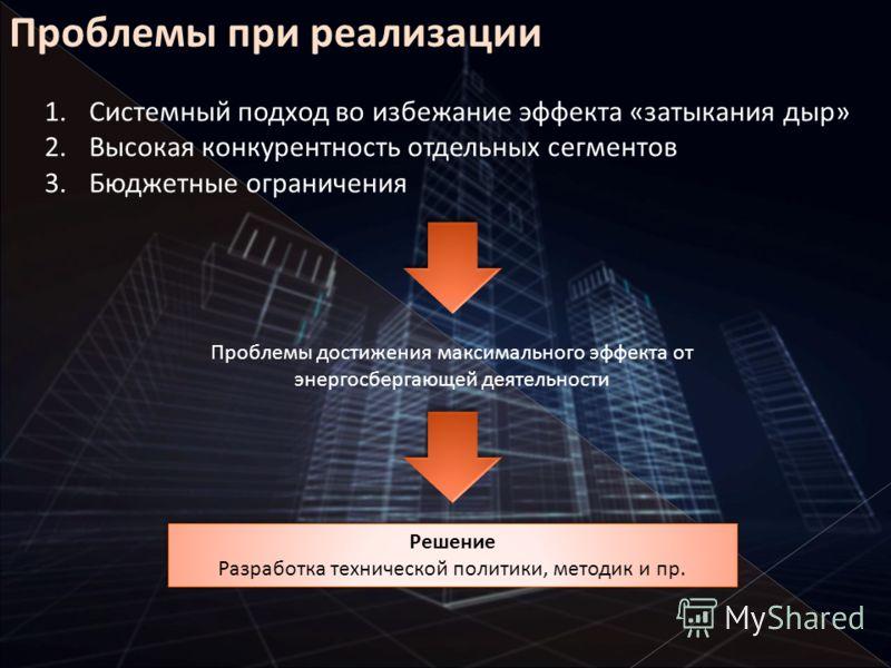1.Системный подход во избежание эффекта «затыкания дыр» 2.Высокая конкурентность отдельных сегментов 3.Бюджетные ограничения Проблемы при реализации Проблемы достижения максимального эффекта от энергосбергающей деятельности Решение Разработка техниче