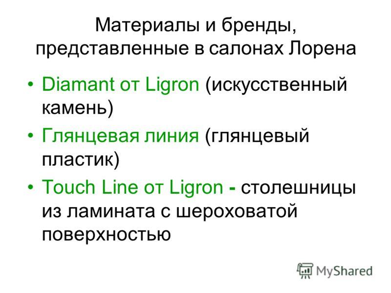 Материалы и бренды, представленные в салонах Лорена Diamant от Ligron (искусственный камень) Глянцевая линия (глянцевый пластик) Touch Line от Ligron - столешницы из ламината с шероховатой поверхностью