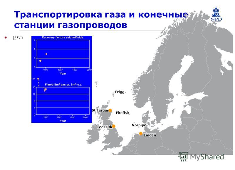 6 Транспортировка газа и конечные станции газопроводов 1977 Norpipe Emden Teesside St Fergus Frigg Ekofisk
