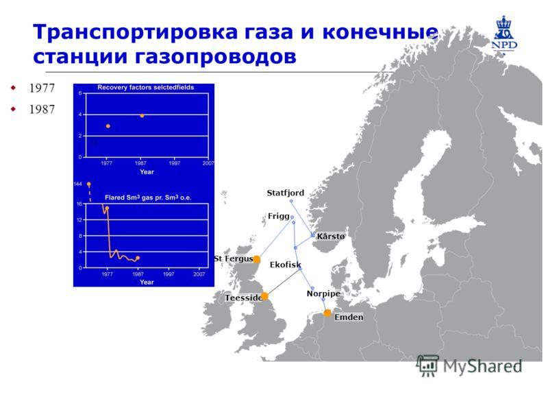 7 Транспортировка газа и конечные станции газопроводов 1977 1987 Norpipe Emden Teesside St Fergus Frigg Statfjord Kårstø Ekofisk