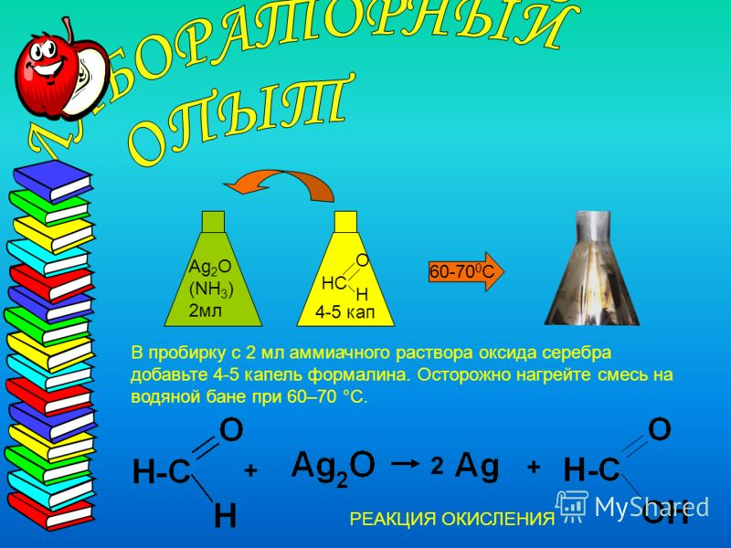 В пробирку с 2 мл аммиачного раствора оксида серебра добавьте 4-5 капель формалина. Осторожно нагрейте смесь на водяной бане при 60–70 °С. Ag 2 O (NH 3 ) 2мл НС О Н 4-5 кап 60-70 0 С + + 2 РЕАКЦИЯ ОКИСЛЕНИЯ