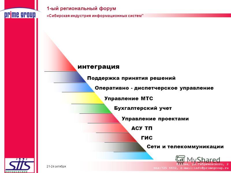 21-24 октября «Сибирская индустрия информационных систем