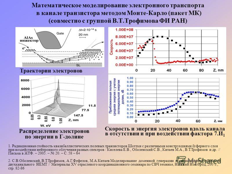 Траектории электронов Распределение электронов по энергии в Г-долине Скорость и энергия электронов вдоль канала в отсутствии и при воздействии фактора 7.И 1 Математическое моделирование электронного транспорта в канале транзистора методом Монте-Карло
