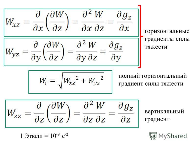 горизонтальные градиенты силы тяжести вертикальный градиент 1 Этвеш = 10 -9 с -2 полный горизонтальный градиент силы тяжести