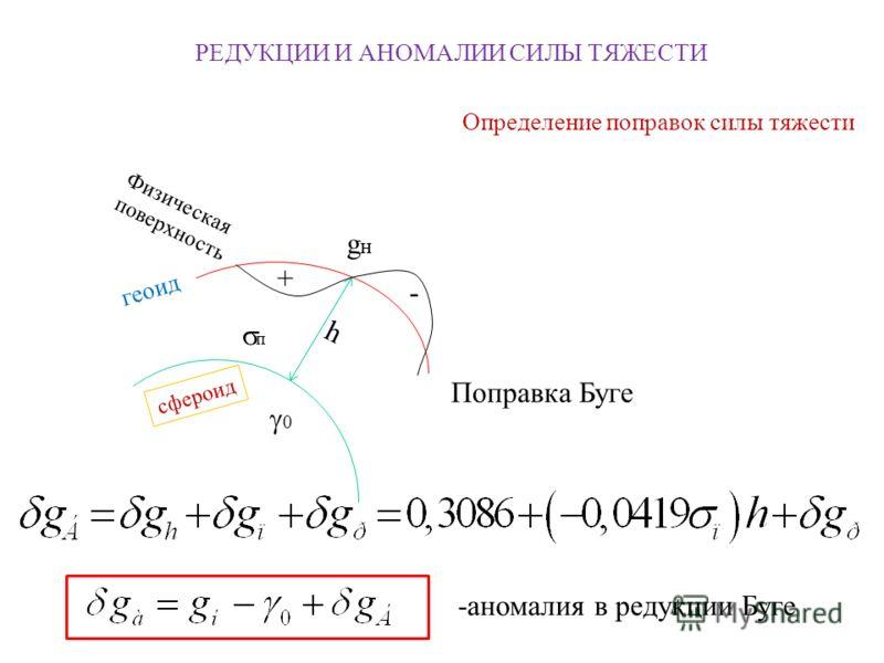 РЕДУКЦИИ И АНОМАЛИИ СИЛЫ ТЯЖЕСТИ Определение поправок силы тяжести gнgн h п сфероид 0 + - геоид Физическая поверхность Поправка Буге -аномалия в редукции Буге