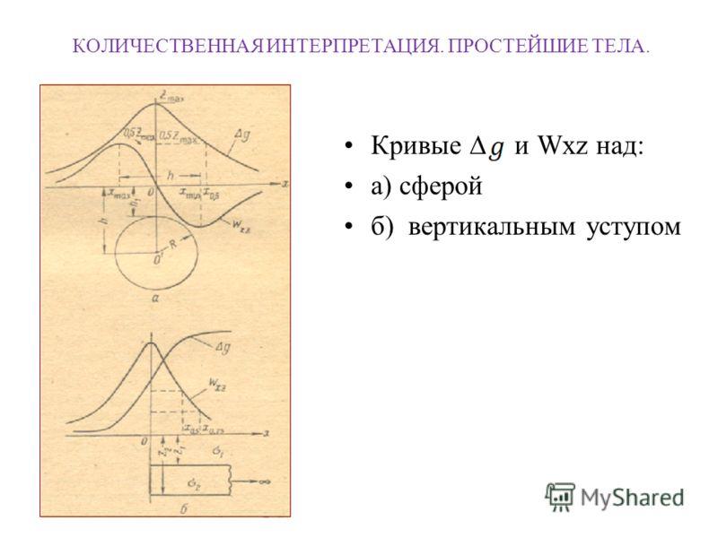 КОЛИЧЕСТВЕННАЯ ИНТЕРПРЕТАЦИЯ. ПРОСТЕЙШИЕ ТЕЛА. Кривые и Wxz над: а) сферой б) вертикальным уступом