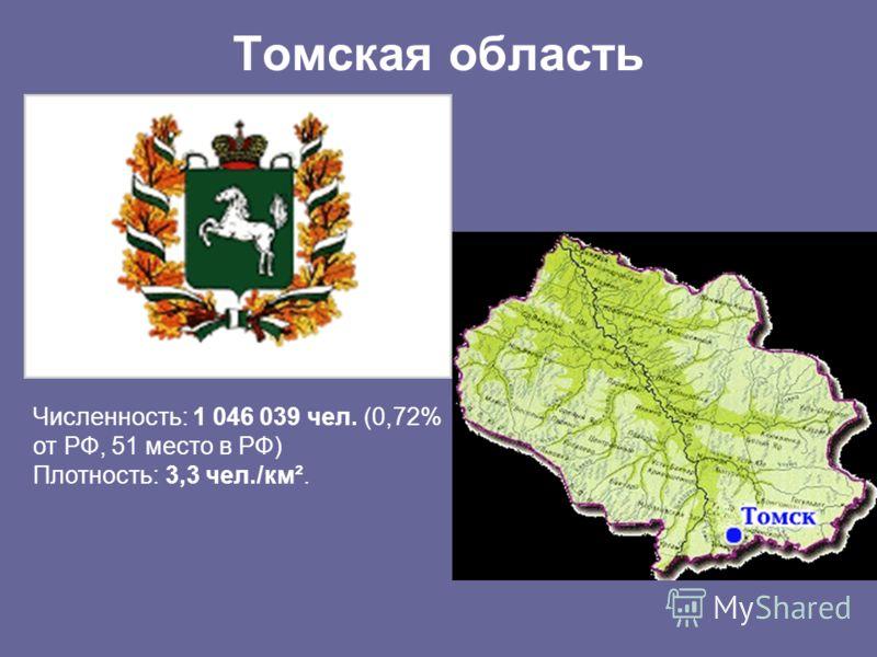 Томская область Численность: 1 046 039 чел. (0,72% от РФ, 51 место в РФ) Плотность: 3,3 чел./км².