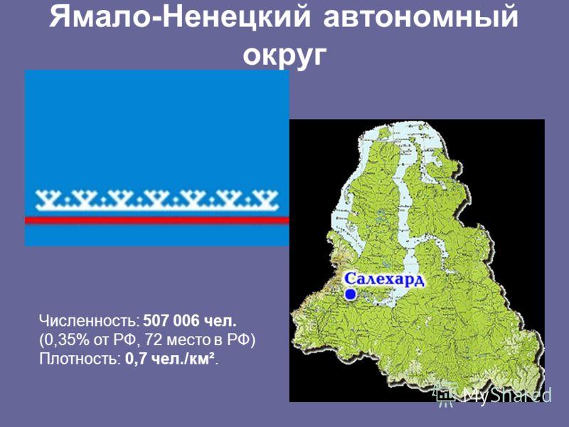 Ямало-Ненецкий автономный округ Численность: 507 006 чел. (0,35% от РФ, 72 место в РФ) Плотность: 0,7 чел./км².