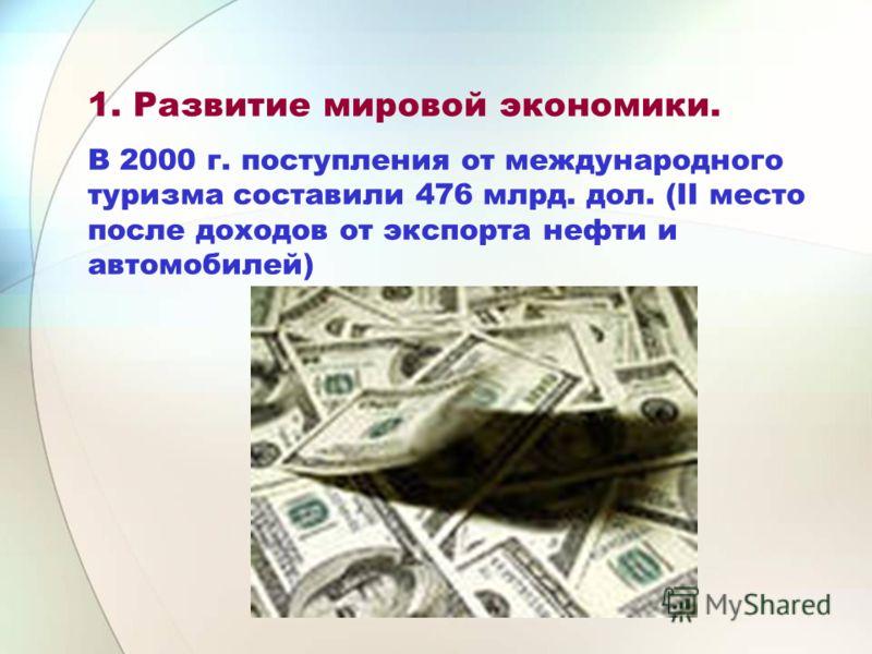 1. Развитие мировой экономики. В 2000 г. поступления от международного туризма составили 476 млрд. дол. (II место после доходов от экспорта нефти и автомобилей)