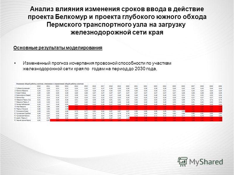 Измененный прогноз исчерпания провозной способности по участкам железнодорожной сети края по годам на период до 2030 года, Анализ влияния изменения сроков ввода в действие проекта Белкомур и проекта глубокого южного обхода Пермского транспортного узл