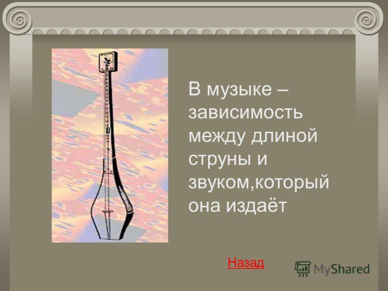 В музыке – зависимость между длиной струны и звуком,который она издаёт Назад