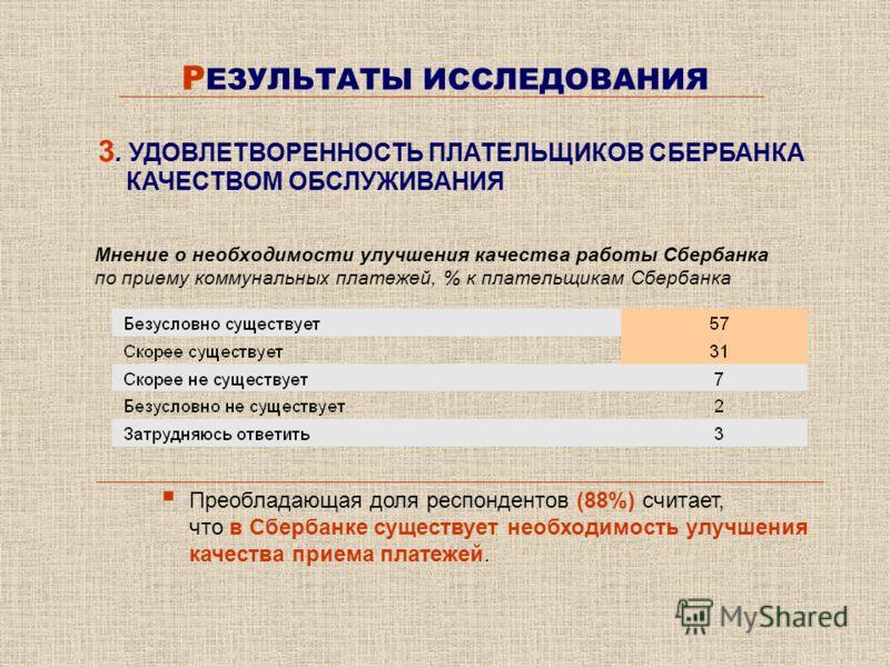 Р ЕЗУЛЬТАТЫ ИССЛЕДОВАНИЯ Мнение о необходимости улучшения качества работы Сбербанка по приему коммунальных платежей, % к плательщикам Сбербанка 3. УДОВЛЕТВОРЕННОСТЬ ПЛАТЕЛЬЩИКОВ СБЕРБАНКА КАЧЕСТВОМ ОБСЛУЖИВАНИЯ Преобладающая доля респондентов (88%) с
