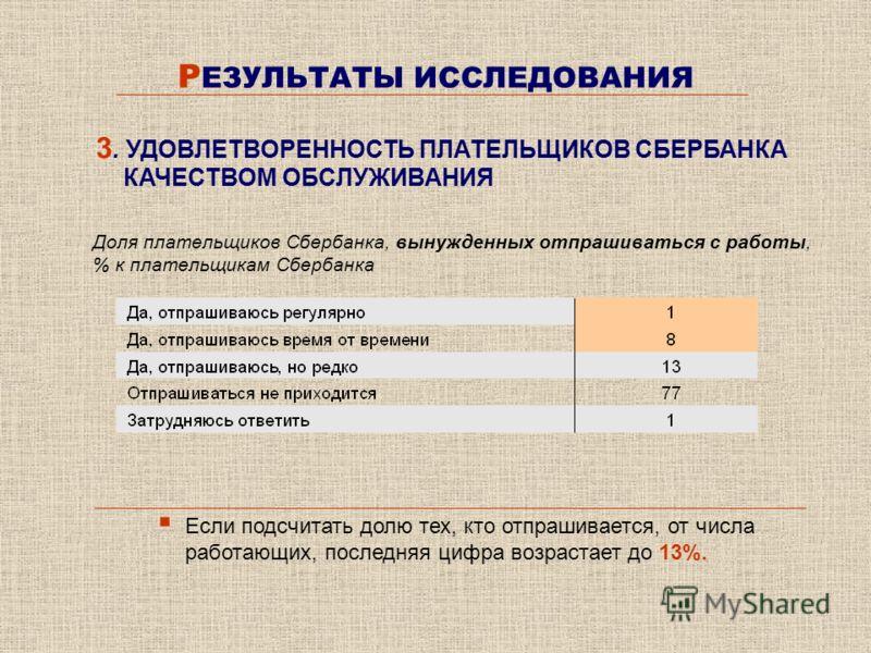 Р ЕЗУЛЬТАТЫ ИССЛЕДОВАНИЯ Доля плательщиков Сбербанка, вынужденных отпрашиваться с работы, % к плательщикам Сбербанка 3. УДОВЛЕТВОРЕННОСТЬ ПЛАТЕЛЬЩИКОВ СБЕРБАНКА КАЧЕСТВОМ ОБСЛУЖИВАНИЯ Если подсчитать долю тех, кто отпрашивается, от числа работающих,