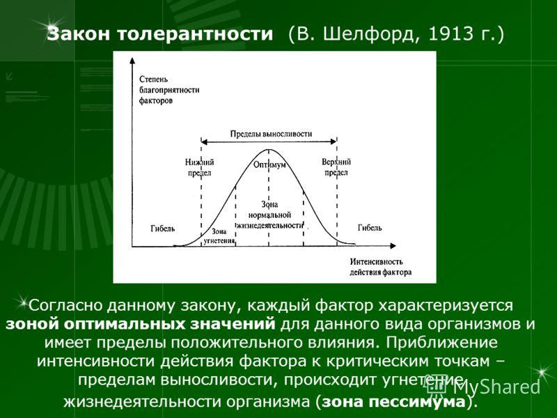 Закон толерантности (В. Шелфорд, 1913 г.) Согласно данному закону, каждый фактор характеризуется зоной оптимальных значений для данного вида организмов и имеет пределы положительного влияния. Приближение интенсивности действия фактора к критическим т