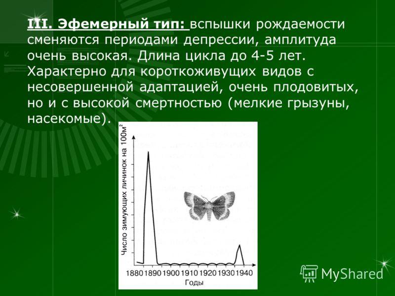 III. Эфемерный тип: вспышки рождаемости сменяются периодами депрессии, амплитуда очень высокая. Длина цикла до 4-5 лет. Характерно для короткоживущих видов с несовершенной адаптацией, очень плодовитых, но и с высокой смертностью (мелкие грызуны, насе