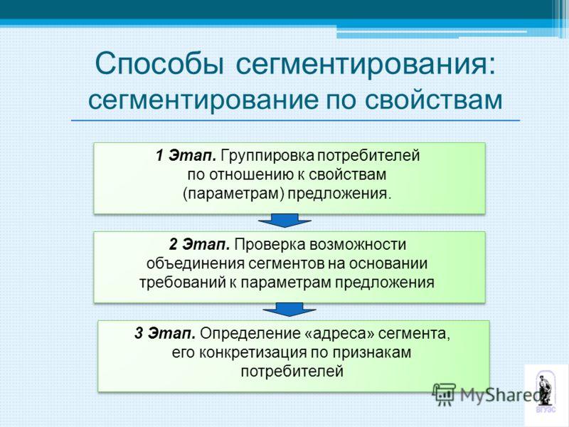 1 Этап. Группировка потребителей по отношению к свойствам (параметрам) предложения. 1 Этап. Группировка потребителей по отношению к свойствам (параметрам) предложения. 2 Этап. Проверка возможности объединения сегментов на основании требований к парам