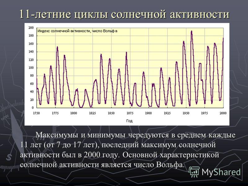 11-летние циклы солнечной активности Максимумы и минимумы чередуются в среднем каждые 11 лет (от 7 до 17 лет), последний максимум солнечной активности был в 2000 году. Основной характеристикой солнечной активности является число Вольфа.