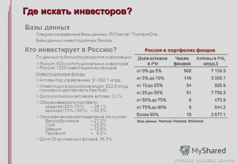 Базы данных Специализированные базы данных: IRChannel, ThomsonOne… Базы данных инвестиционных банков Кто инвестирует в Россию? По данным публичного раскрытия информации: Россия: 500 институциональных инвесторов Россия: 1200 инвестиционных фондов Инве