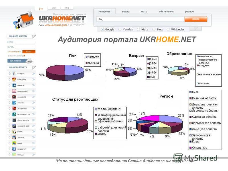 *На основании данных исследования Gemius Audience за июль 2010 года Аудитория портала UKRHOME.NET
