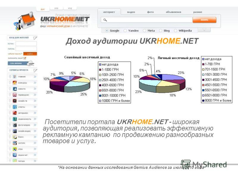 *На основании данных исследования Gemius Audience за июль 2010 года Доход аудитории UKRHOME.NET Посетители портала UKRHOME.NET - широкая аудитория, позволяющая реализовать эффективную рекламную кампанию по продвижению разнообразных товаров и услуг.